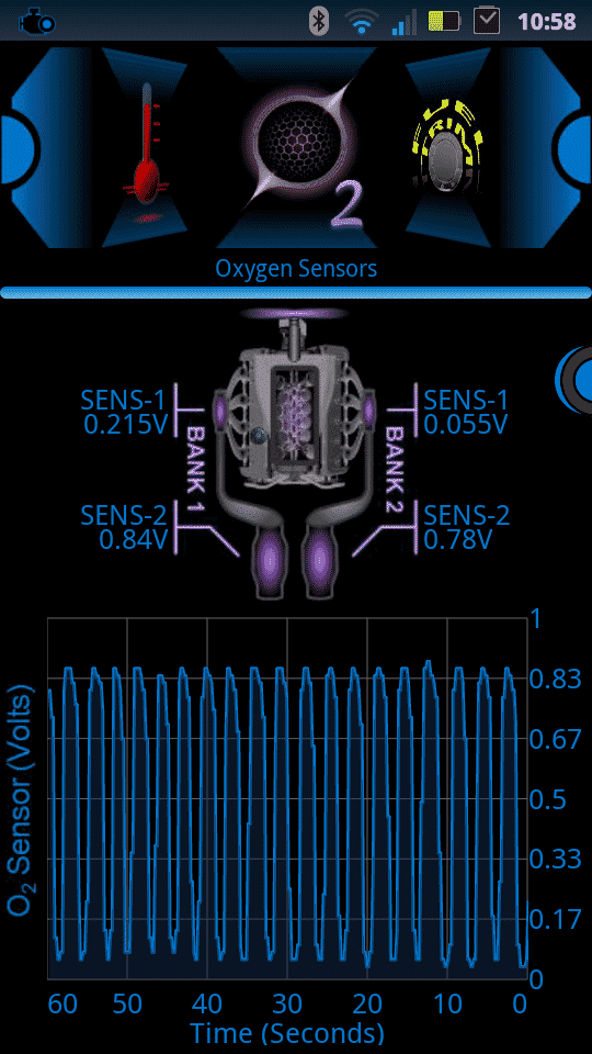 o2 sensor digital layout obd2 scanner