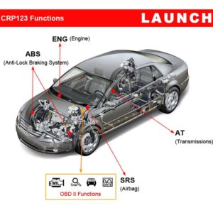 launch-crp123-obd2-scanner-review-2016