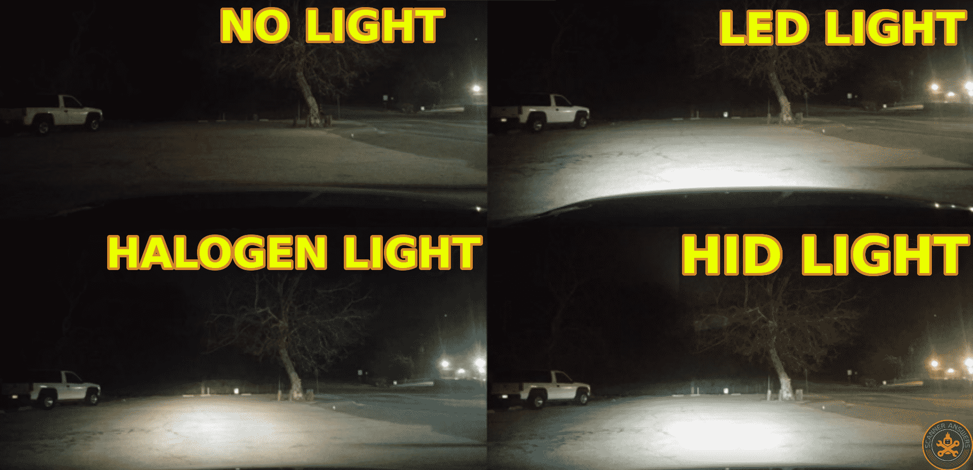 HID vs LED vs Halogen lumens
