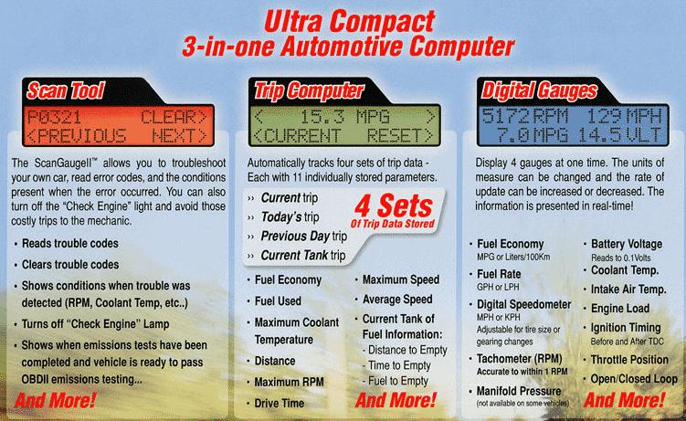 ScanGauge SGIIFFP Ultra Compact Review