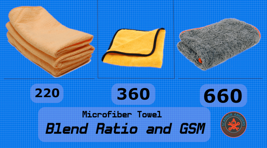 microfiber blend ratio and gsm 900