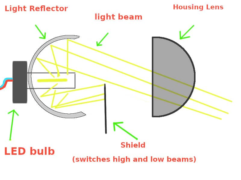 What Is A Projector Headlight  Learn More About This