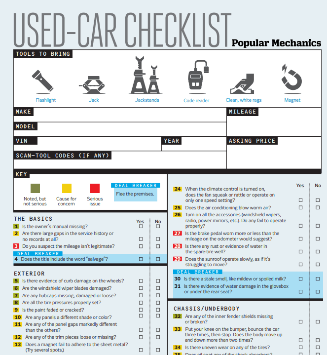 used car inspection pdf checklist snippet