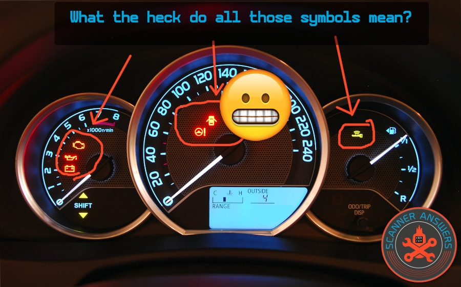 Car Symbols on the Dashboard